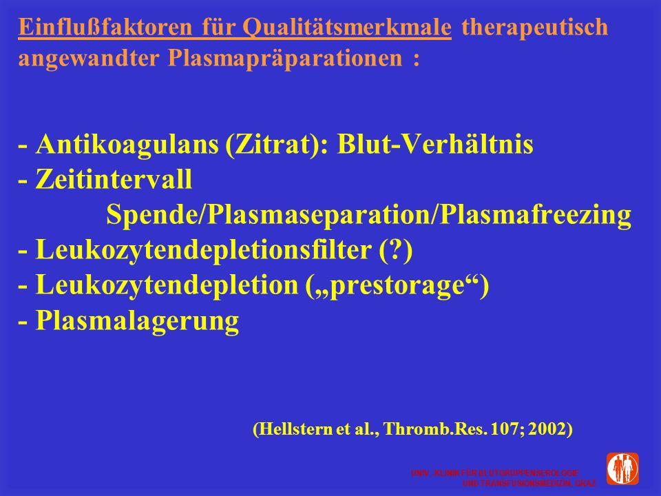 """Einflußfaktoren für Qualitätsmerkmale therapeutisch angewandter Plasmapräparationen : - Antikoagulans (Zitrat): Blut-Verhältnis - Zeitintervall Spende/Plasmaseparation/Plasmafreezing - Leukozytendepletionsfilter ( ) - Leukozytendepletion (""""prestorage ) - Plasmalagerung (Hellstern et al., Thromb.Res."""