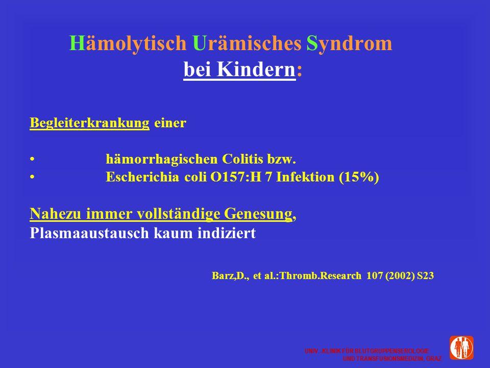 Hämolytisch Urämisches Syndrom bei Kindern: