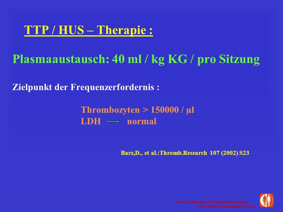 Plasmaaustausch: 40 ml / kg KG / pro Sitzung