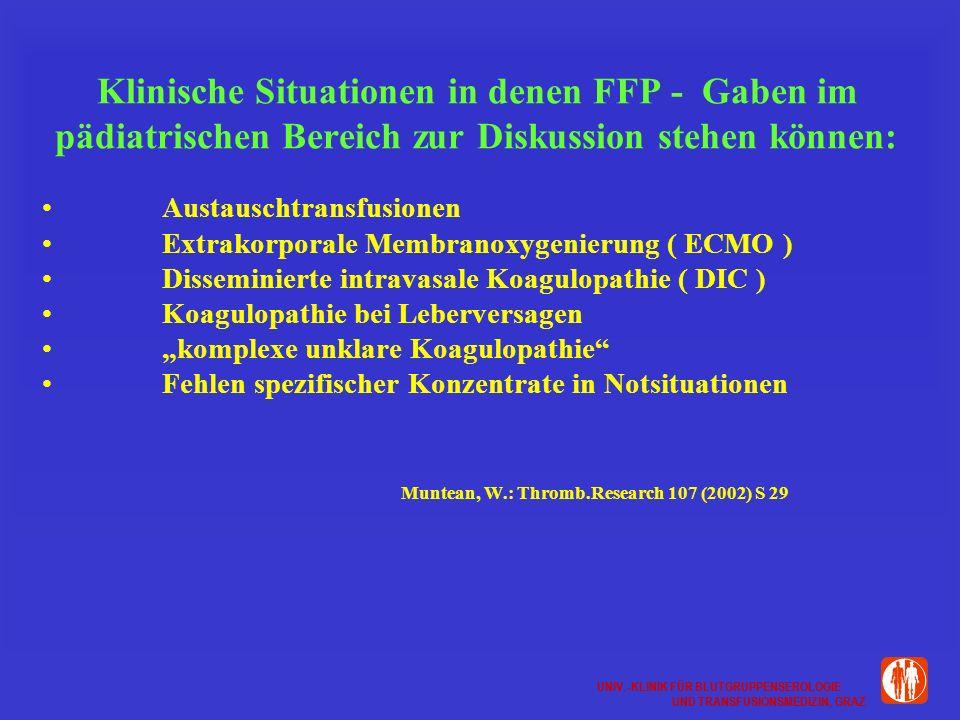 Klinische Situationen in denen FFP - Gaben im pädiatrischen Bereich zur Diskussion stehen können: