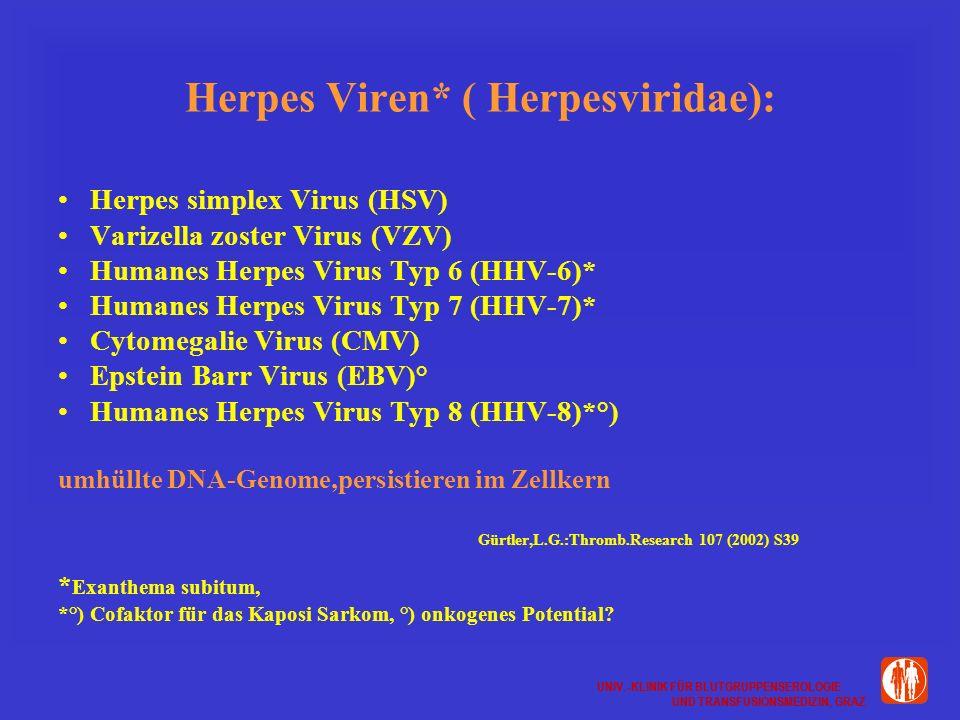 Herpes Viren* ( Herpesviridae):