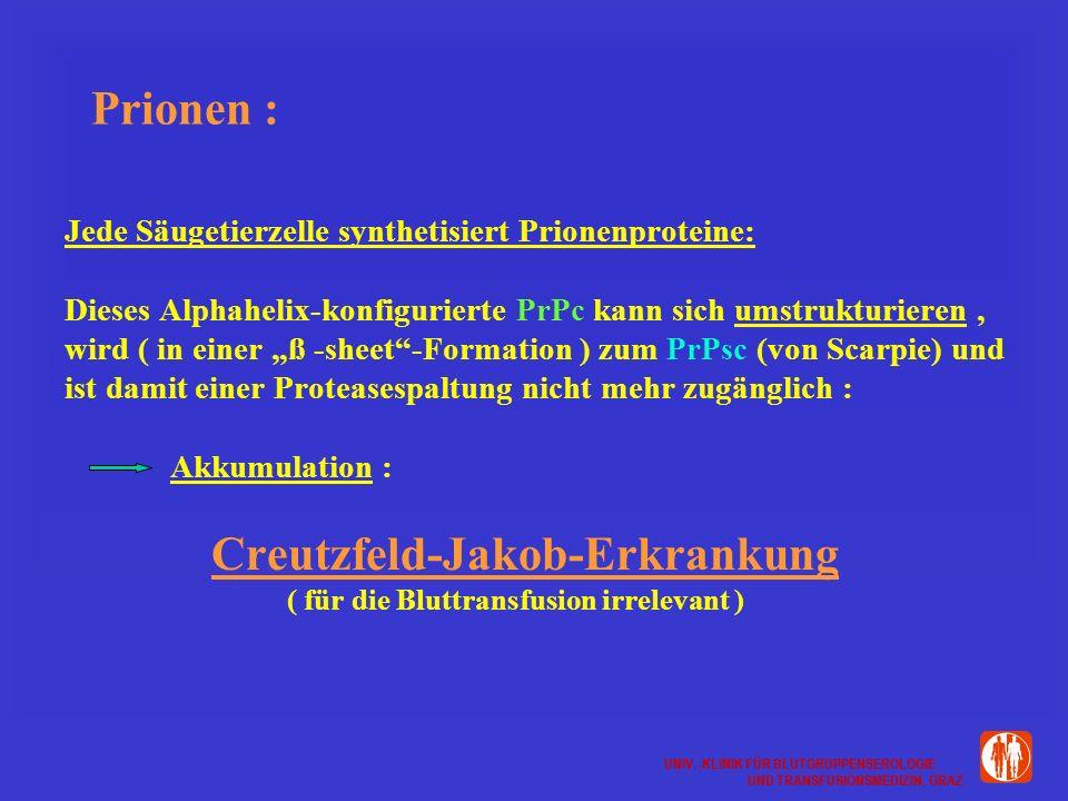 Prionen : Jede Säugetierzelle synthetisiert Prionenproteine: