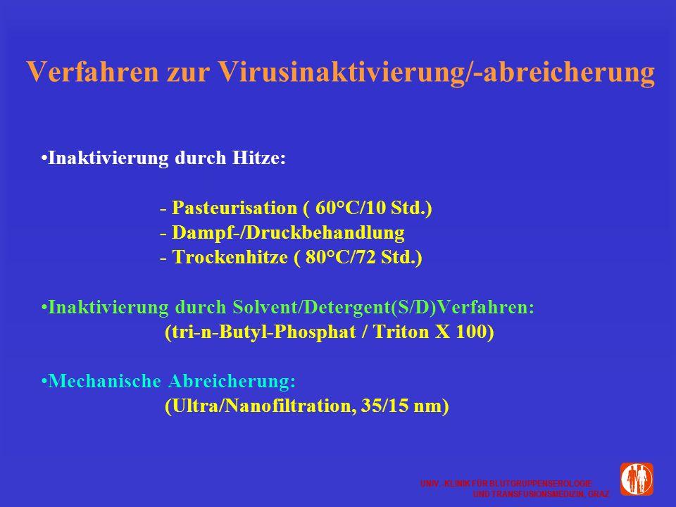 Verfahren zur Virusinaktivierung/-abreicherung
