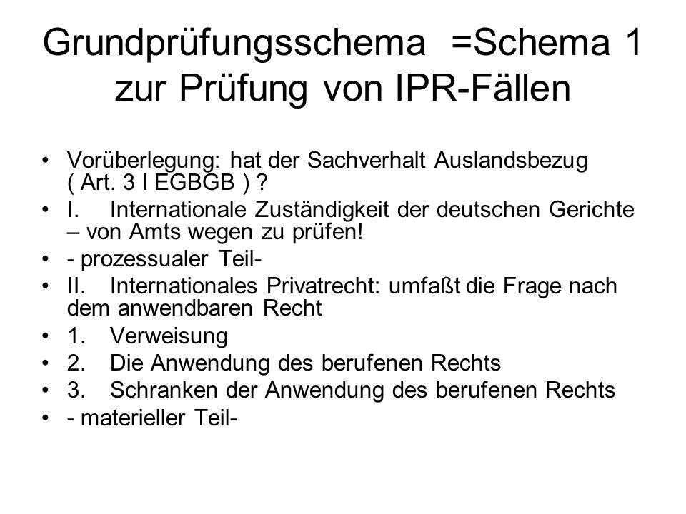 Grundprüfungsschema =Schema 1 zur Prüfung von IPR-Fällen