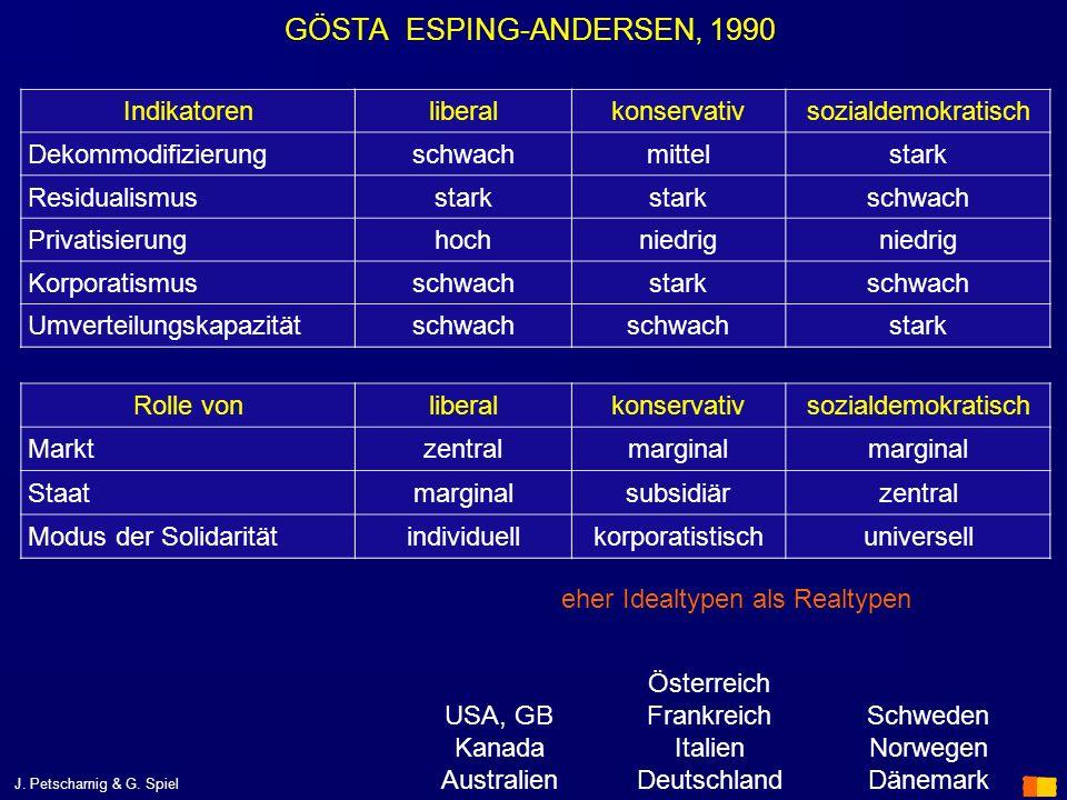 GÖSTA ESPING-ANDERSEN, 1990