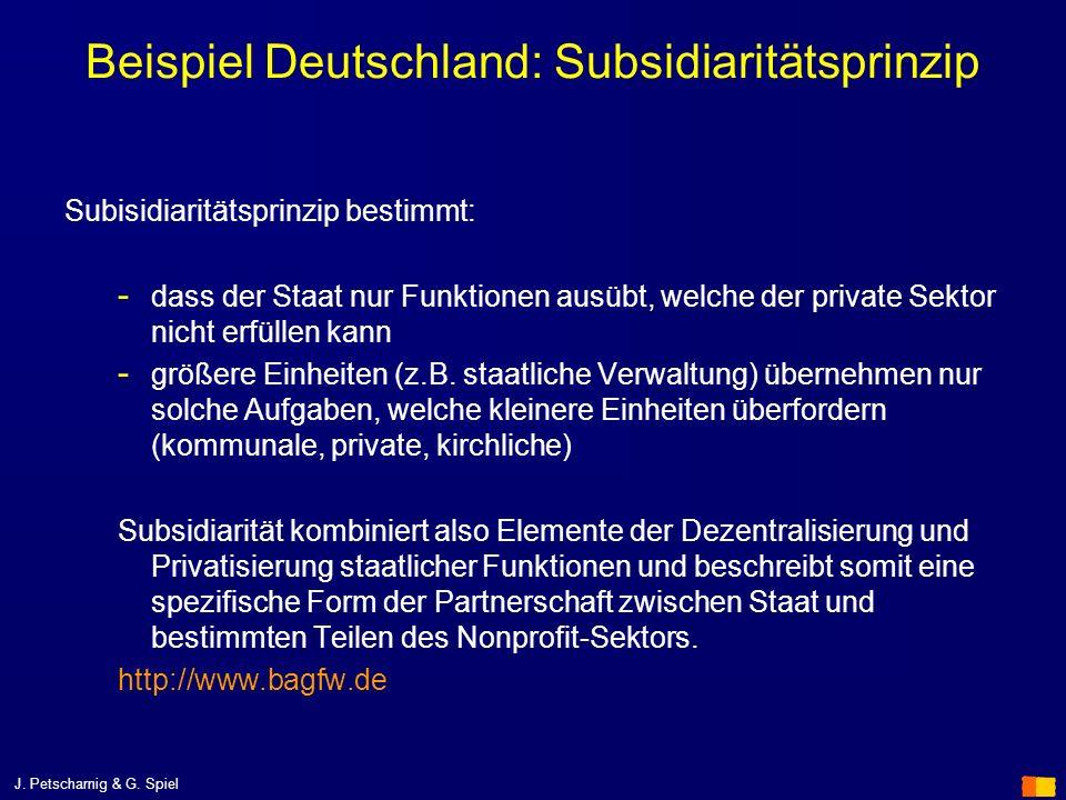 Beispiel Deutschland: Subsidiaritätsprinzip