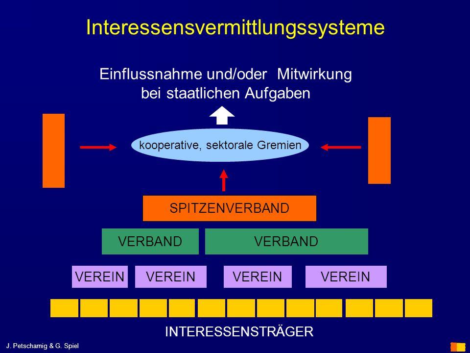 Interessensvermittlungssysteme