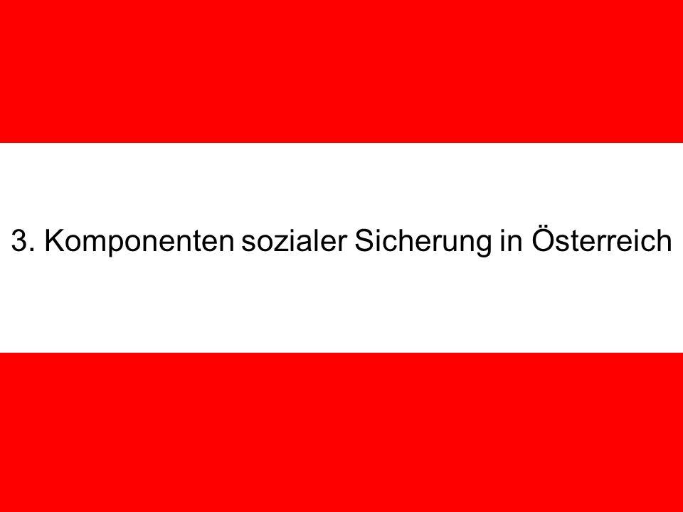 3. Komponenten sozialer Sicherung in Österreich