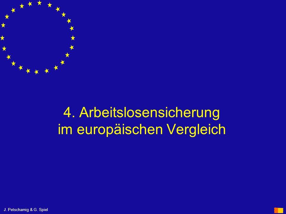 4. Arbeitslosensicherung im europäischen Vergleich