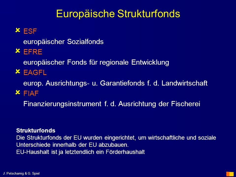 Europäische Strukturfonds