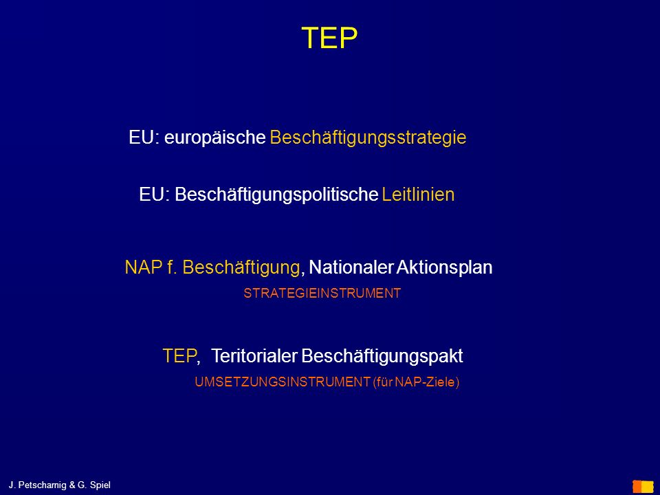 TEP EU: europäische Beschäftigungsstrategie