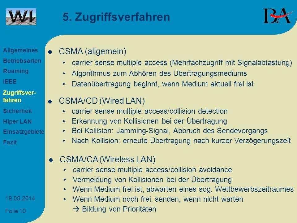 5. Zugriffsverfahren CSMA (allgemein) CSMA/CD (Wired LAN)