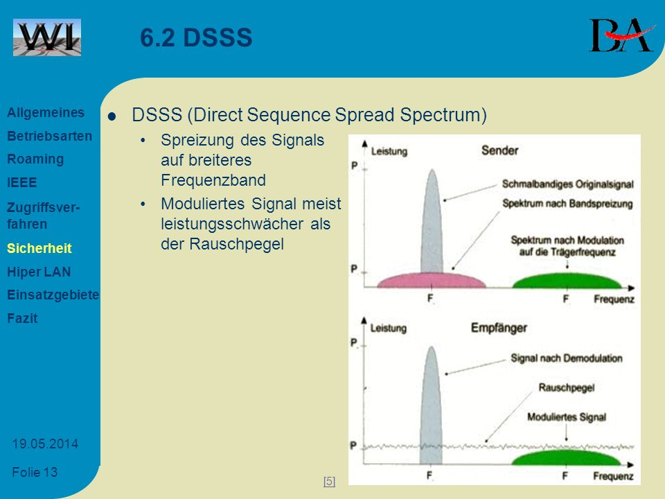 6.2 DSSS DSSS (Direct Sequence Spread Spectrum)