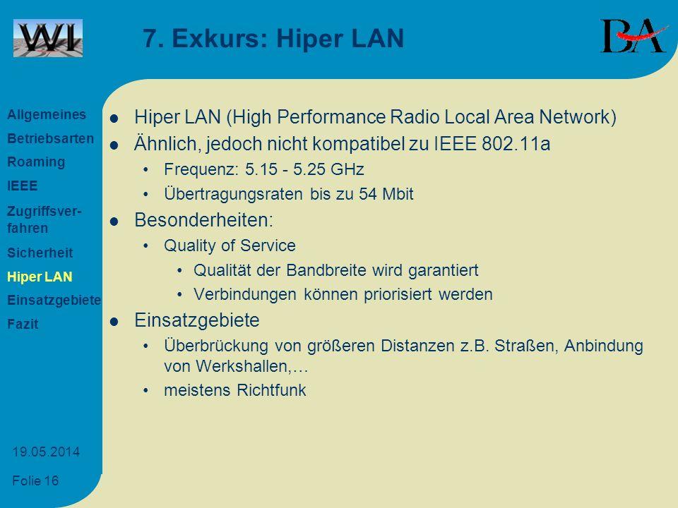 7. Exkurs: Hiper LAN Allgemeines. Betriebsarten. Roaming. IEEE. Zugriffsver- fahren. Sicherheit.