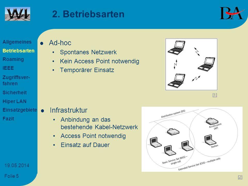 2. Betriebsarten Ad-hoc Infrastruktur Spontanes Netzwerk