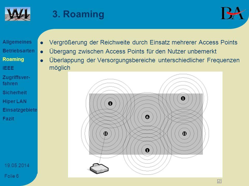 3. Roaming Allgemeines. Betriebsarten. Roaming. IEEE. Zugriffsver- fahren. Sicherheit. Hiper LAN.