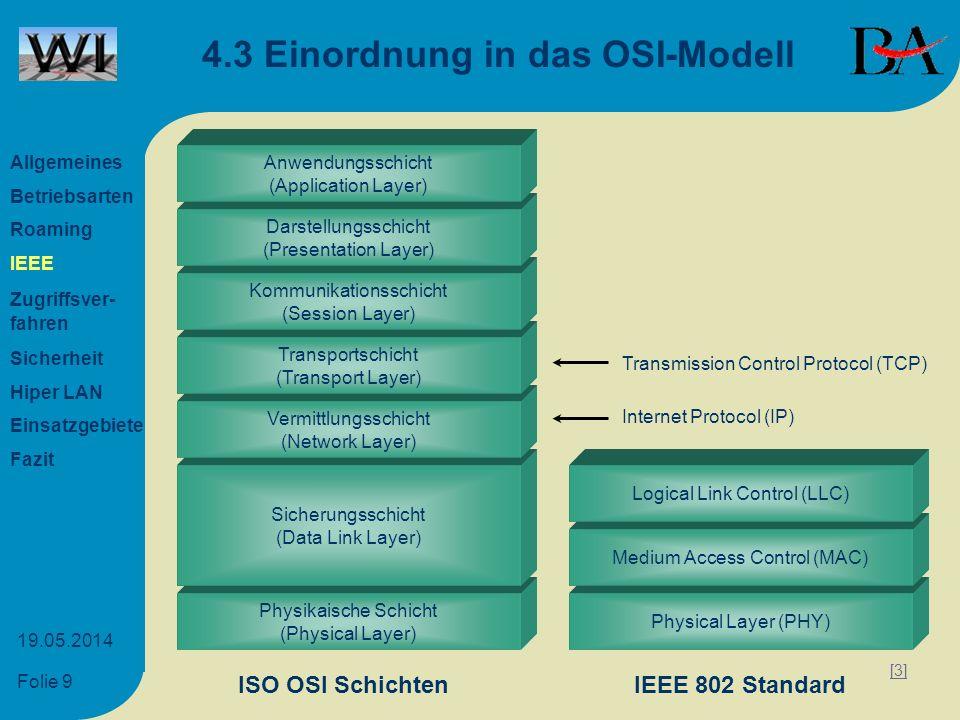 4.3 Einordnung in das OSI-Modell