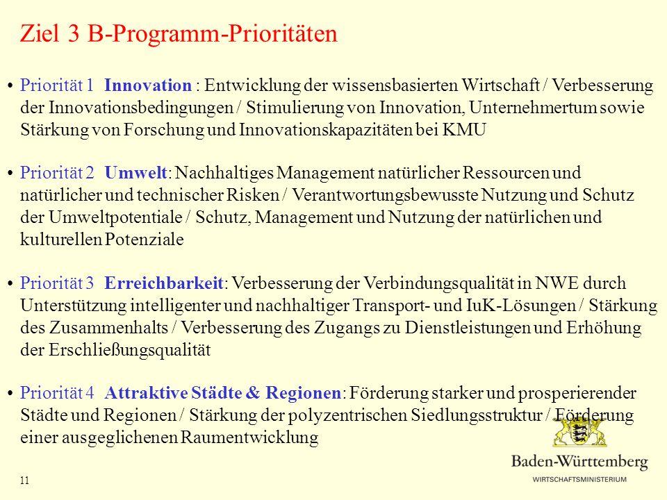 Ziel 3 B-Programm-Prioritäten