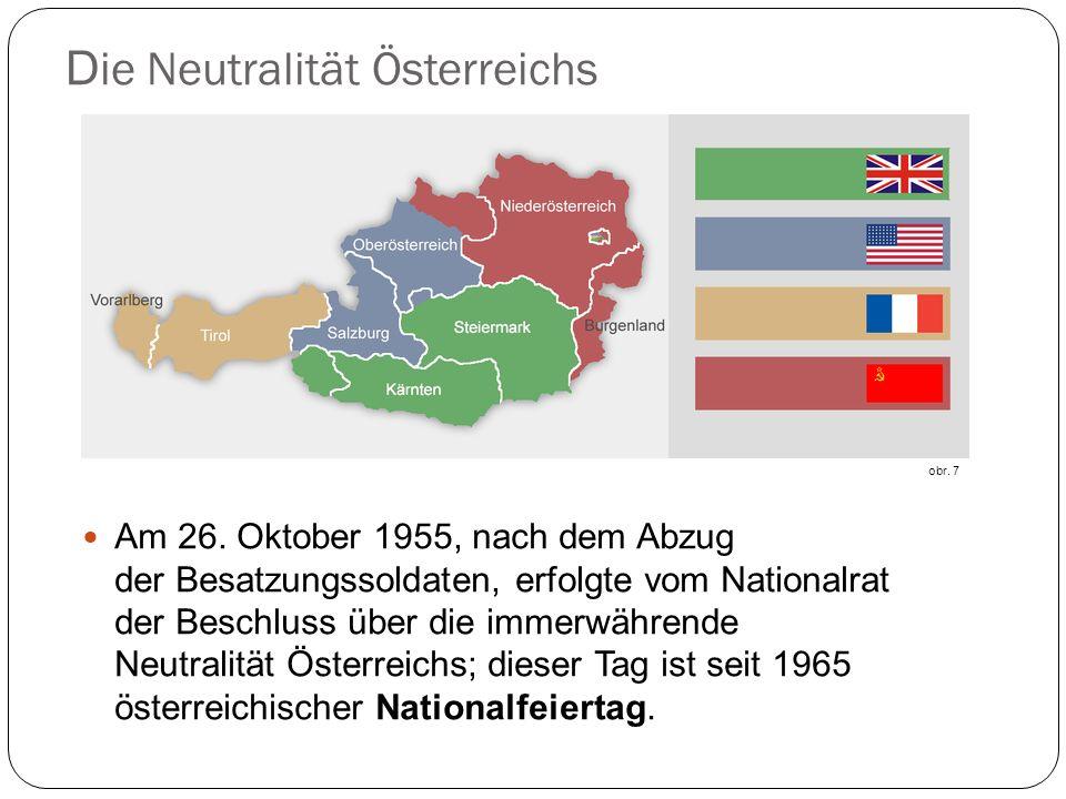 Die Neutralität Österreichs