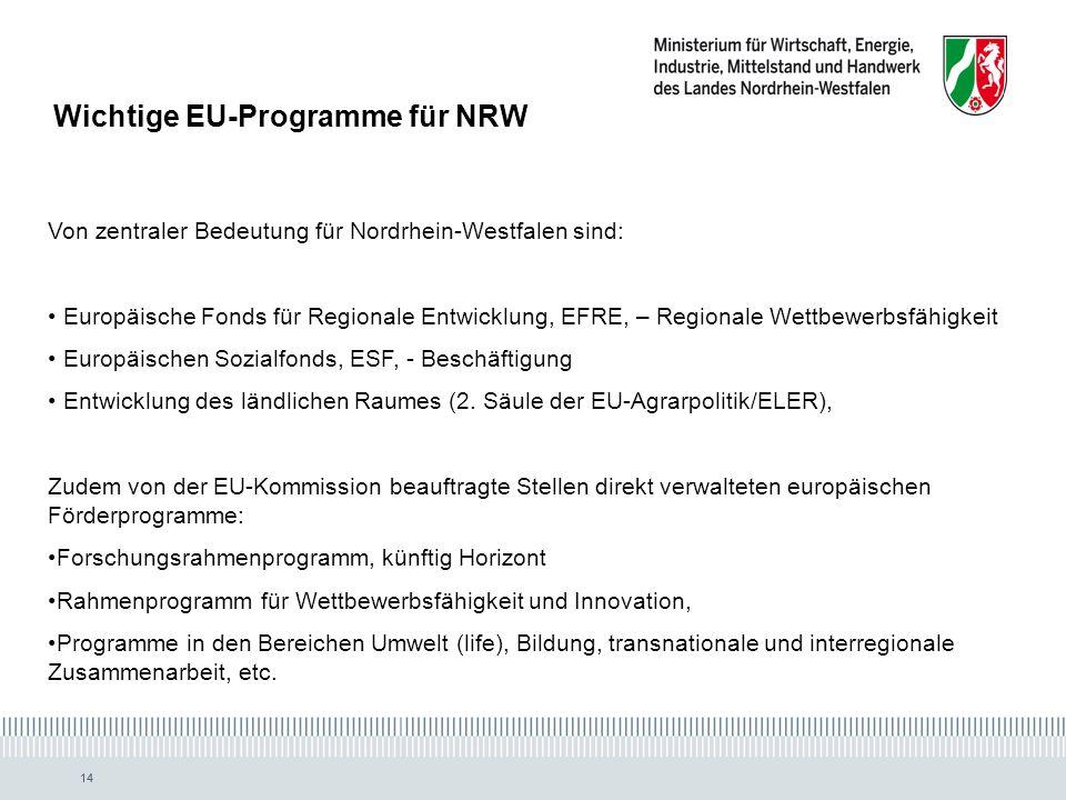 Wichtige EU-Programme für NRW