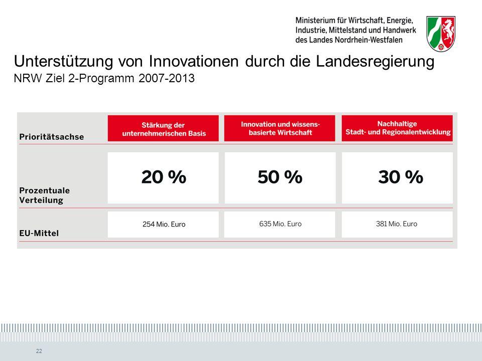 Unterstützung von Innovationen durch die Landesregierung NRW Ziel 2-Programm 2007-2013