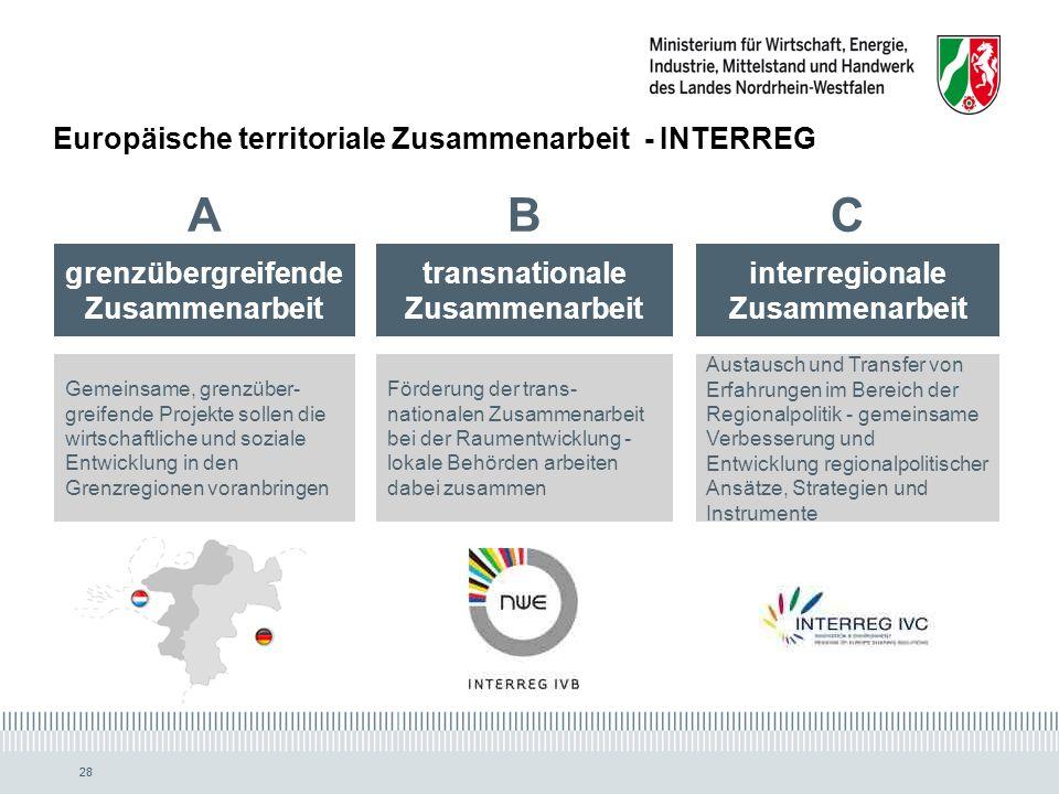 A B C Europäische territoriale Zusammenarbeit - INTERREG