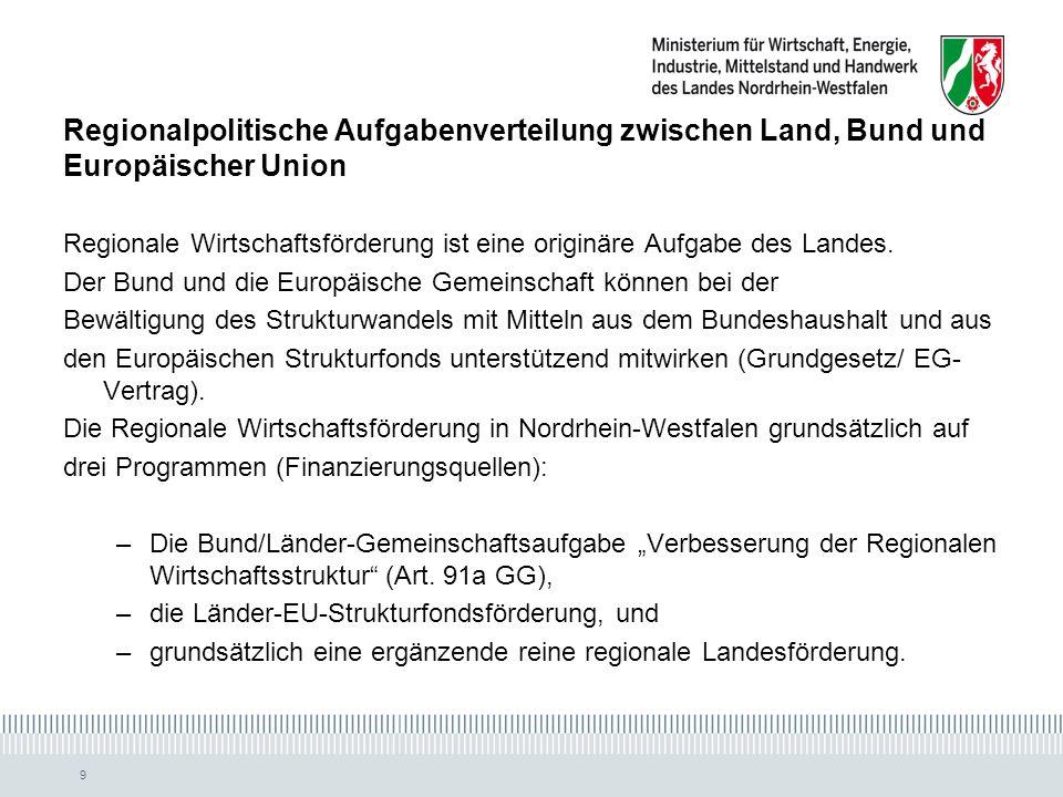 Regionalpolitische Aufgabenverteilung zwischen Land, Bund und Europäischer Union