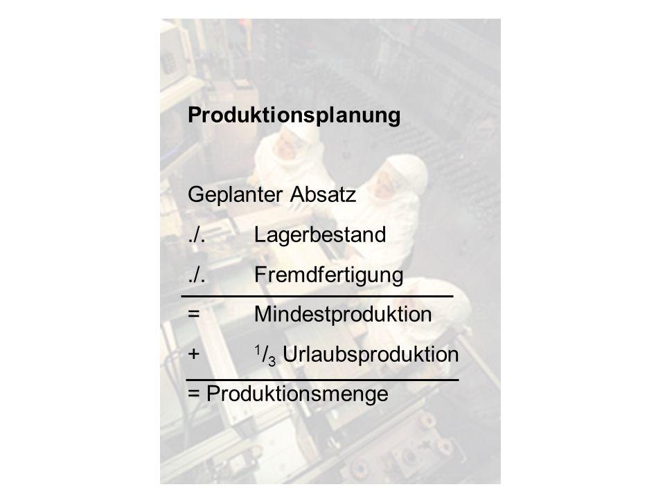 Produktionsplanung Geplanter Absatz. ./. Lagerbestand. ./. Fremdfertigung. = Mindestproduktion.