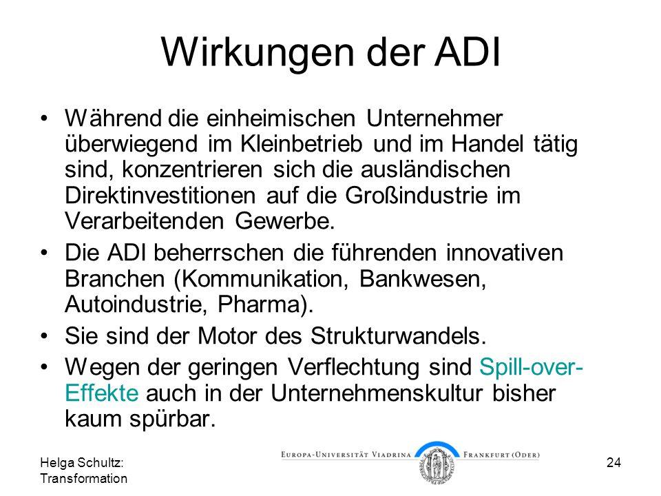 Wirkungen der ADI