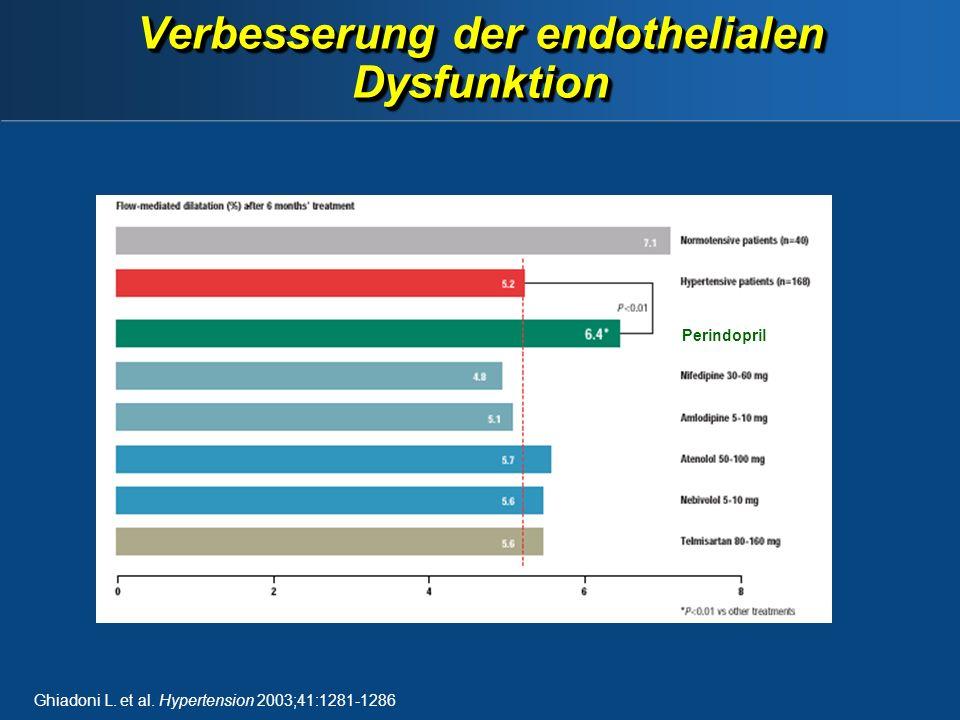 Verbesserung der endothelialen Dysfunktion