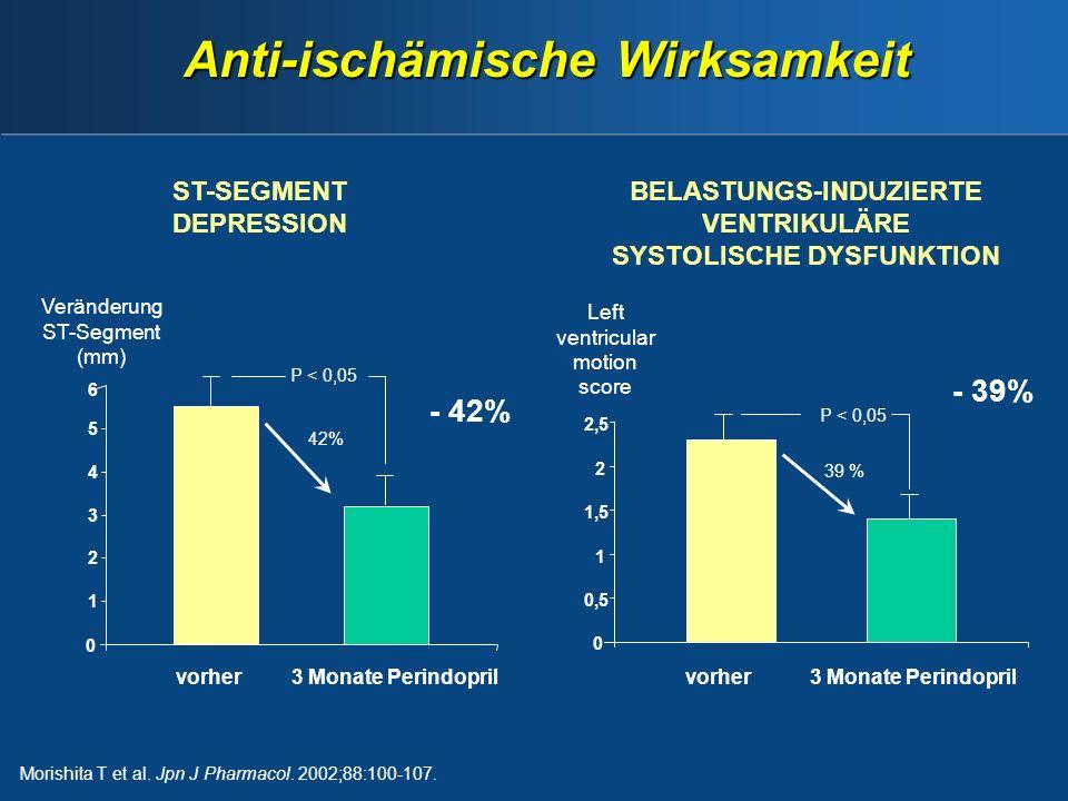 Anti-ischämische Wirksamkeit