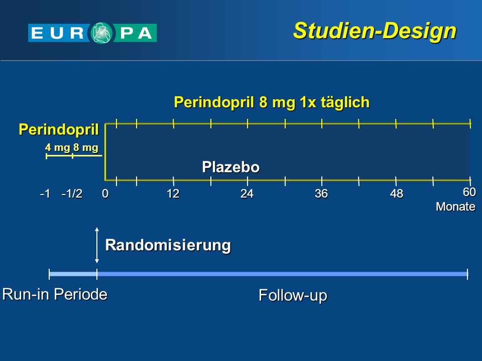 Studien-Design Randomisierung Run-in Periode Follow-up
