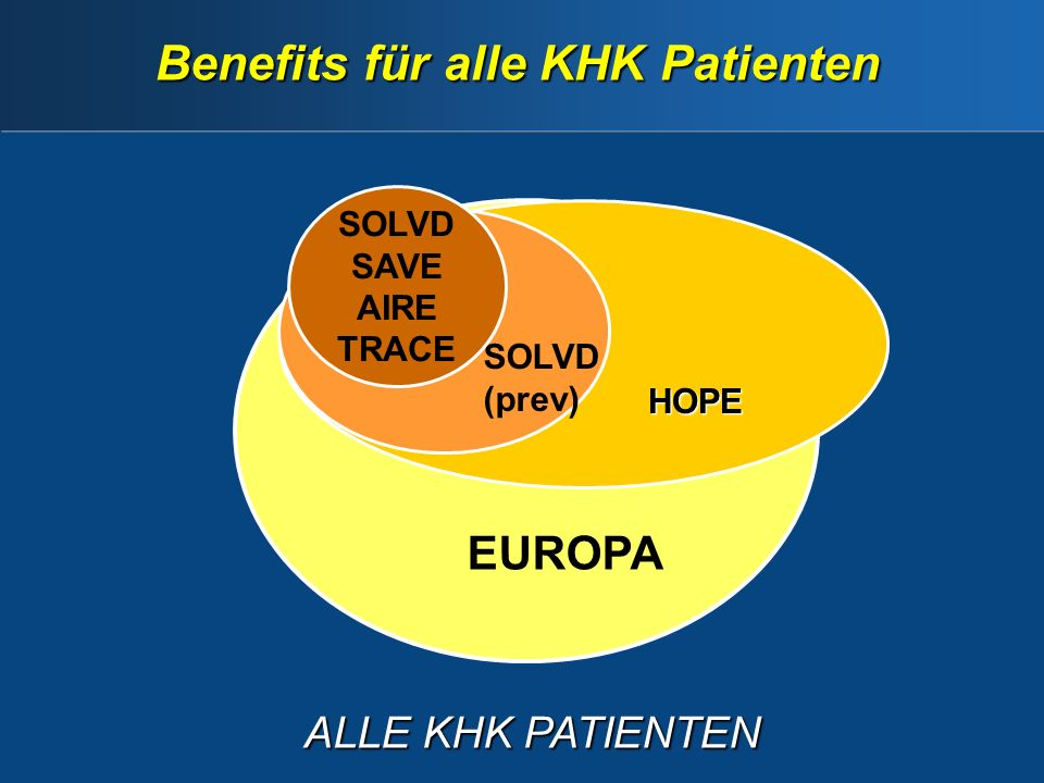 Benefits für alle KHK Patienten