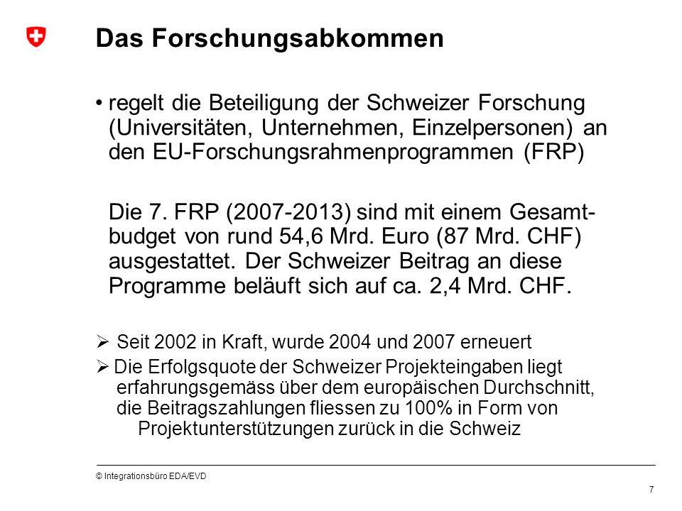 Das Schengen-Abkommen