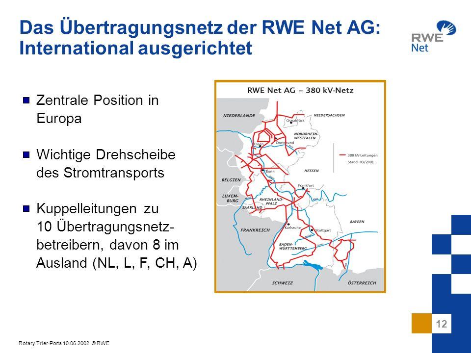 Das Übertragungsnetz der RWE Net AG: International ausgerichtet
