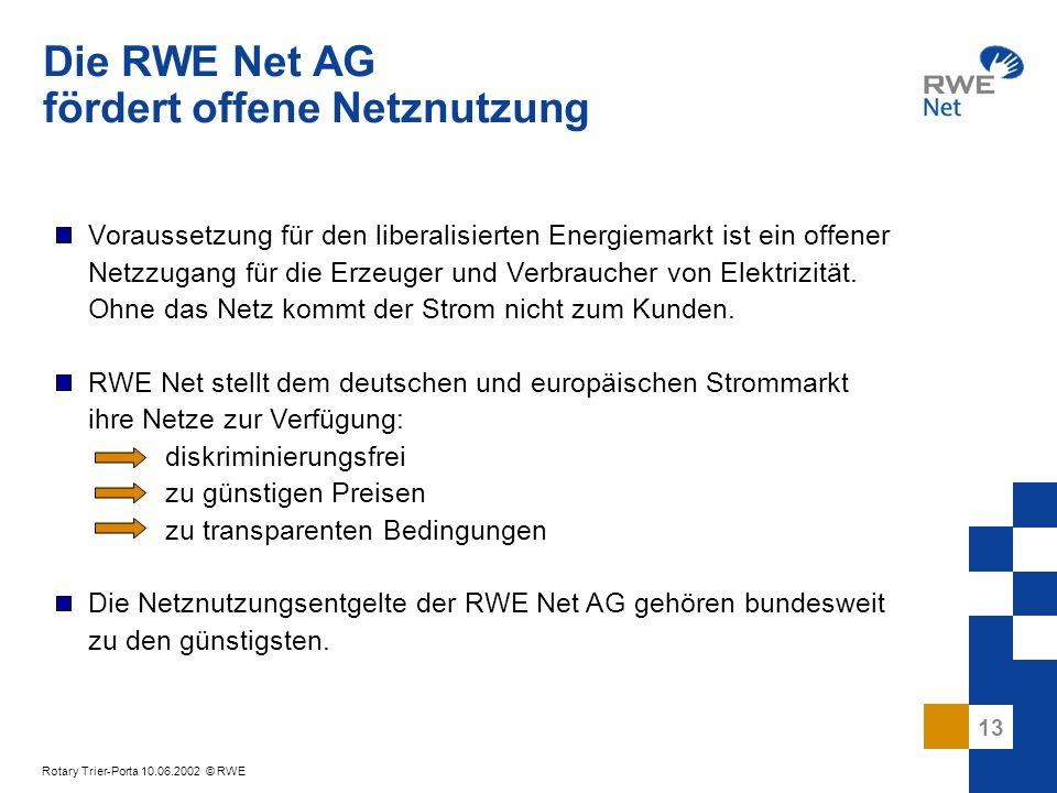 Die RWE Net AG fördert offene Netznutzung
