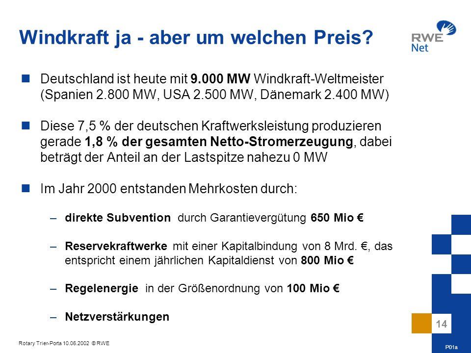 Windkraft ja - aber um welchen Preis