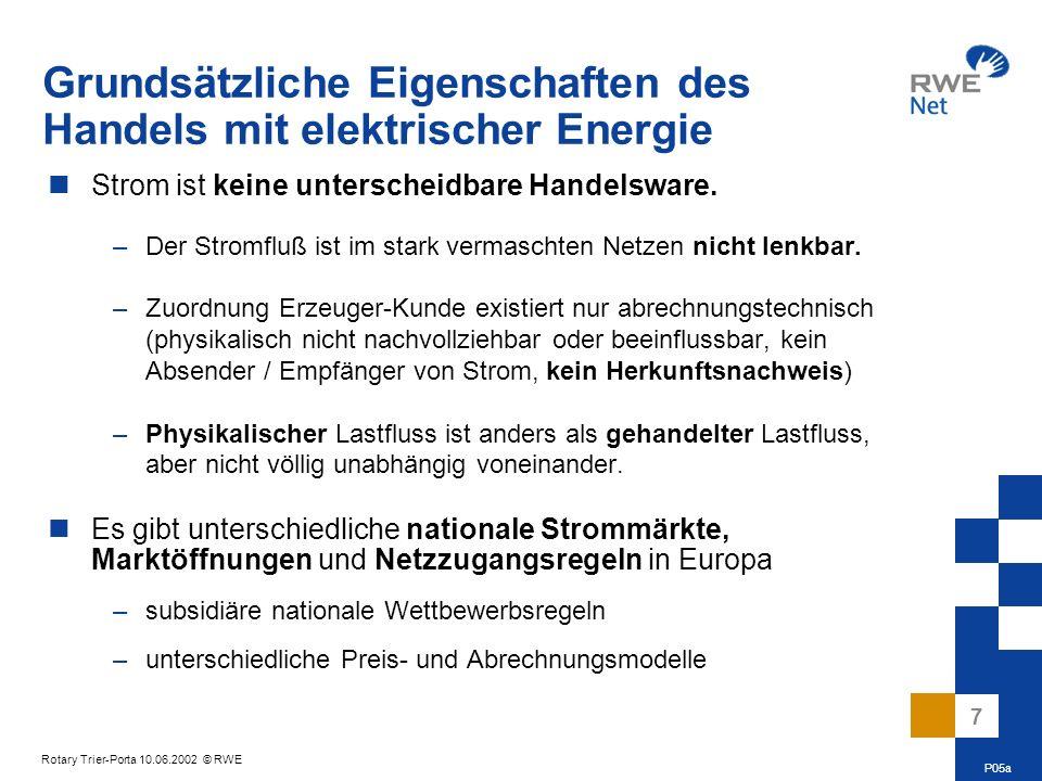 Grundsätzliche Eigenschaften des Handels mit elektrischer Energie