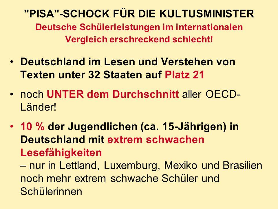 PISA -SCHOCK FÜR DIE KULTUSMINISTER Deutsche Schülerleistungen im internationalen Vergleich erschreckend schlecht!