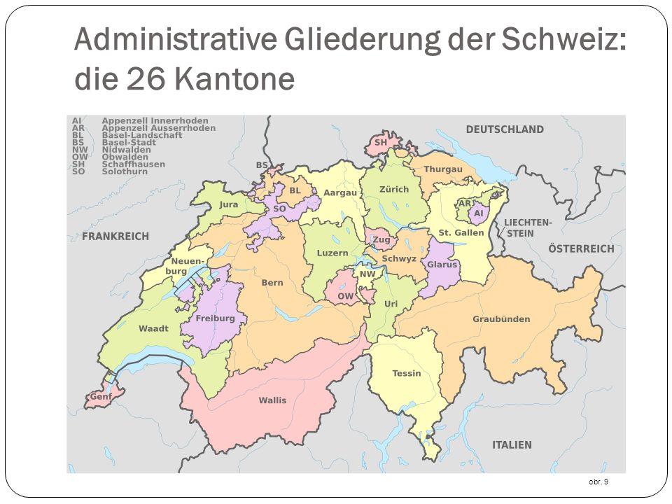 Administrative Gliederung der Schweiz: die 26 Kantone