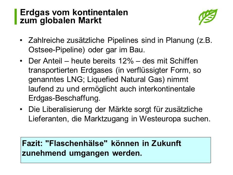 Erdgas vom kontinentalen zum globalen Markt