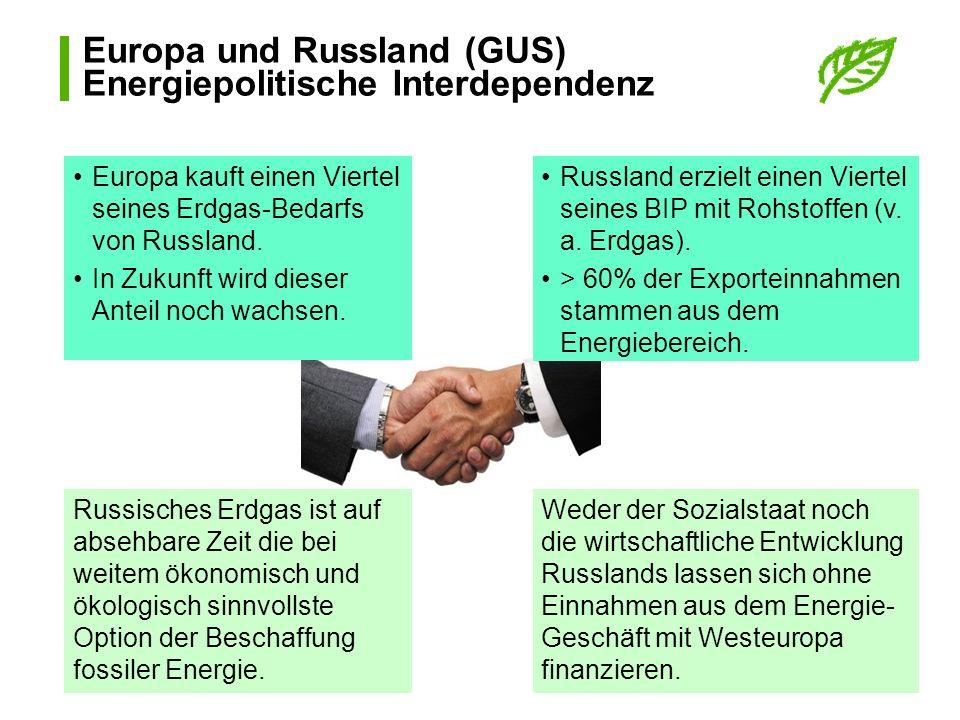 Europa und Russland (GUS) Energiepolitische Interdependenz