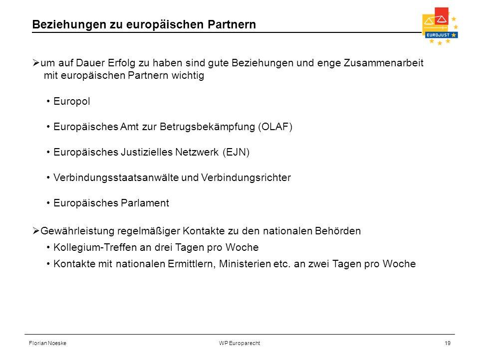 Beziehungen zu europäischen Partnern