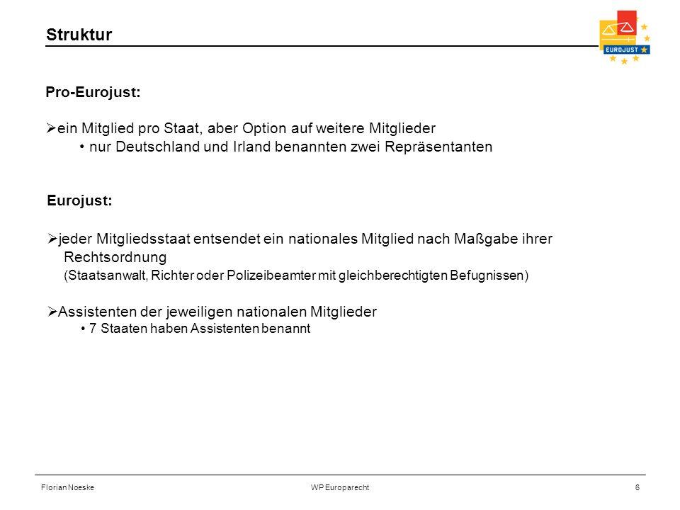 Struktur Pro-Eurojust: