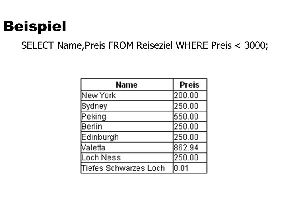 SELECT Name,Preis FROM Reiseziel WHERE Preis < 3000;