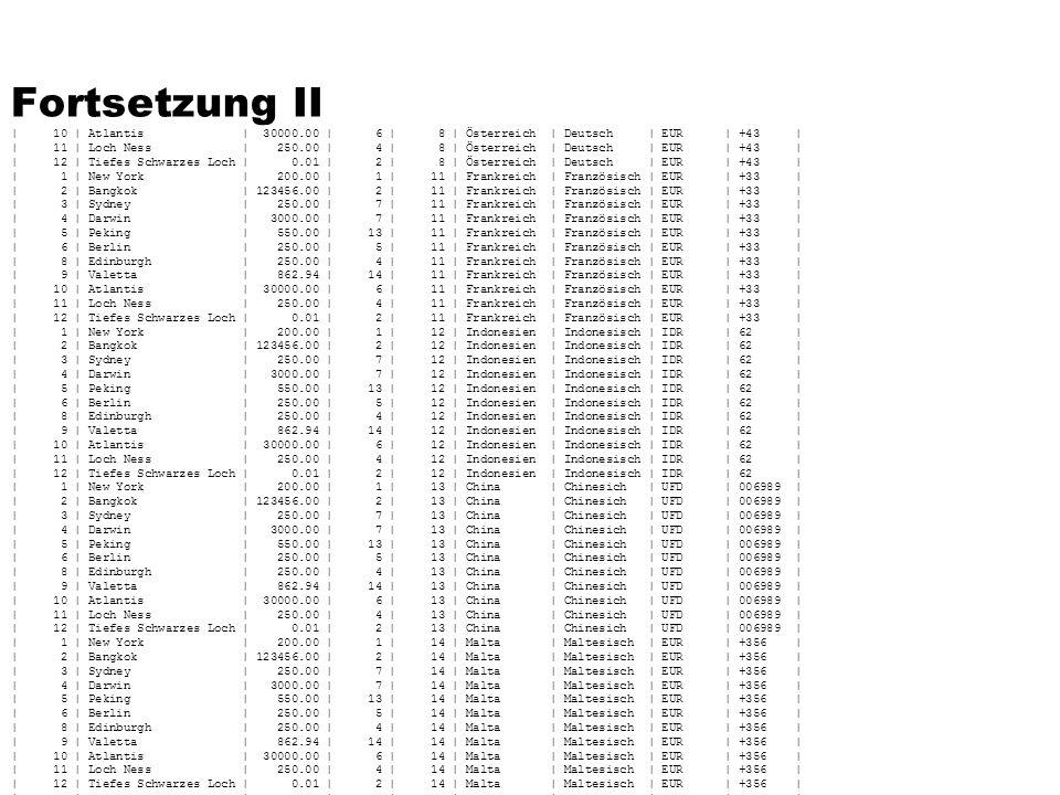 Fortsetzung II | 10 | Atlantis | 30000.00 | 6 | 8 | Österreich | Deutsch | EUR | +43 |