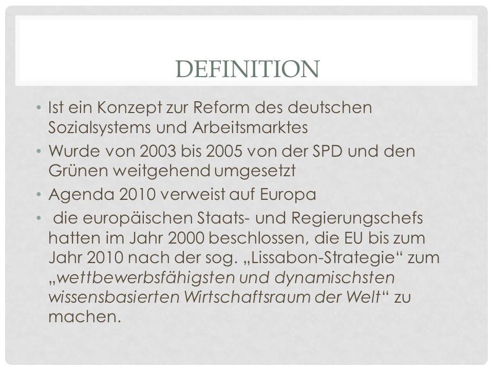 Definition Ist ein Konzept zur Reform des deutschen Sozialsystems und Arbeitsmarktes.