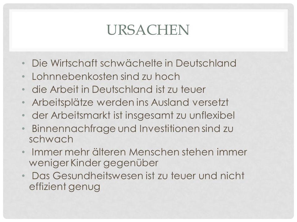 Ursachen Die Wirtschaft schwächelte in Deutschland