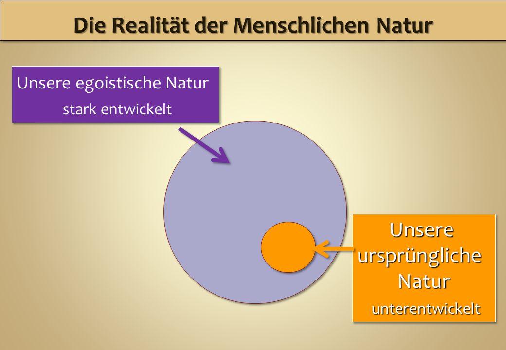 Die Realität der Menschlichen Natur