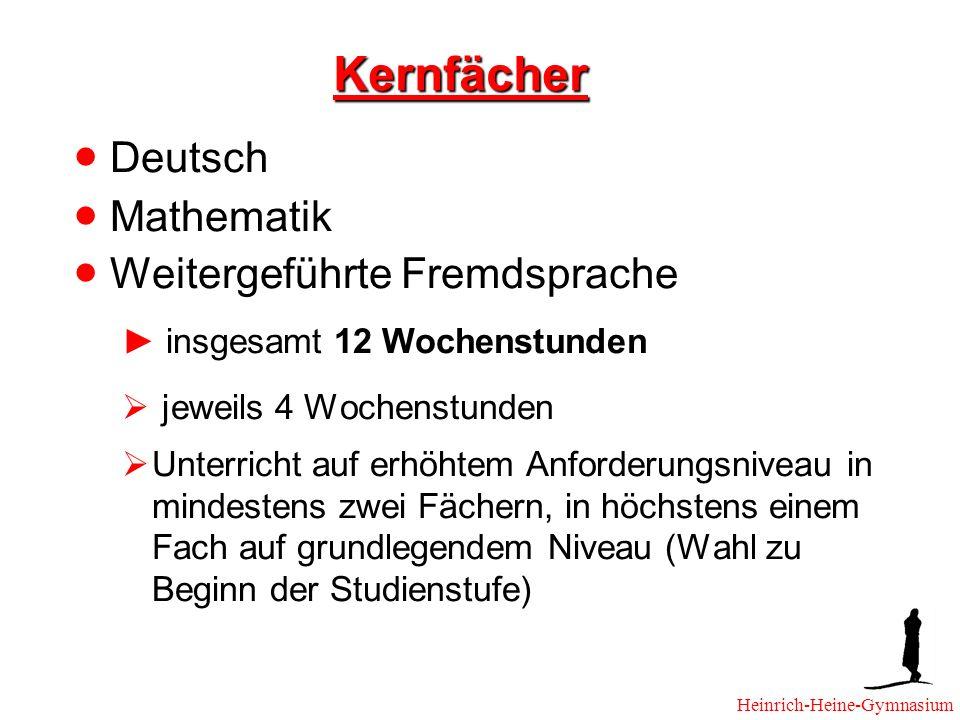 Kernfächer Deutsch Mathematik Weitergeführte Fremdsprache